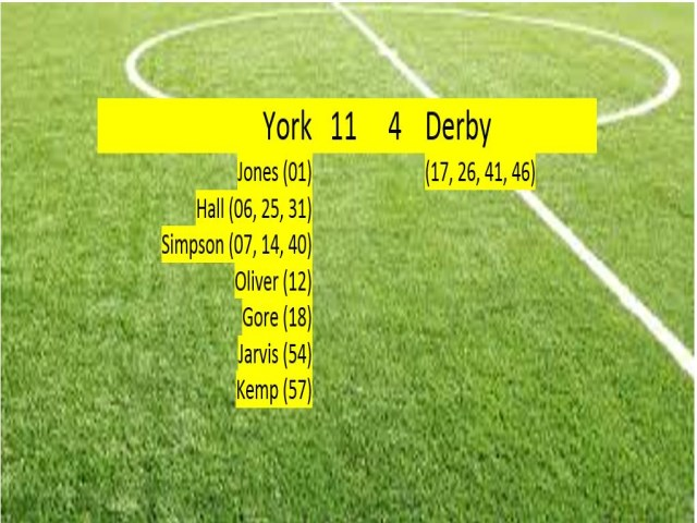 U11s Derby Result 9 Nov 2013 (640 x 480)